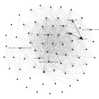 full-network-highlighted